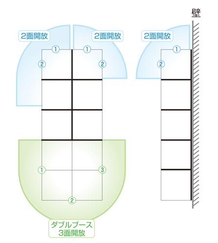 2面開放/ダブルブース(3面開放) イメージ図