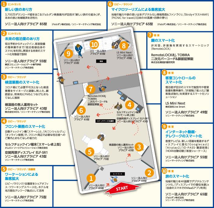 HCJ2021のマップ